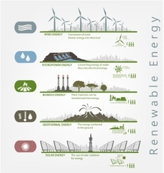 Renewable energy in the infographics vector