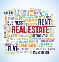 Real estate word cloud vector