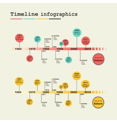 Timeline infographic design template vector