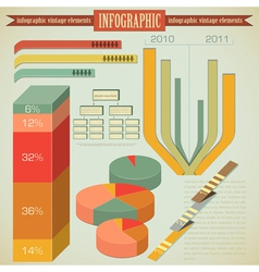 Vintage infographics set vector