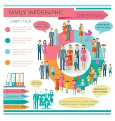 Family infographics set vector