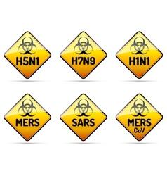 Mers sars h5n1 biohazard virus sign vector