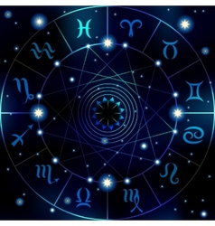 Circle with signs of zodiac vector