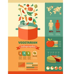 Vegetarian and vegan healthy organic infographic vector