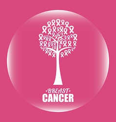 Breast cancer vector