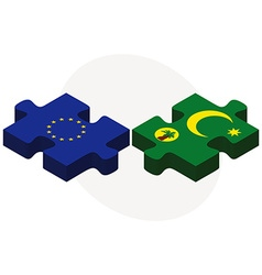 European union and cocos keeling islands flags in vector