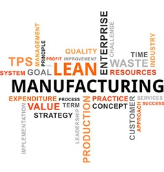 Word cloud lean manufacturing vector