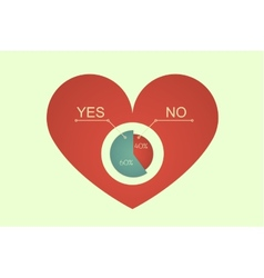 Heart decision vector