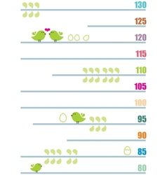 Measure of children growth vector