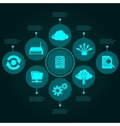Network infographics set vector