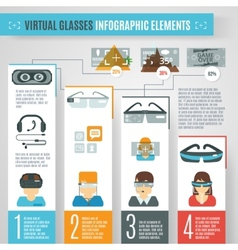 Virtual glasses infographics vector