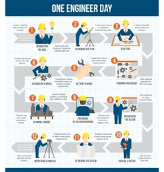 One engineer day infographics vector
