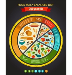 Health food infographic data and diagram vector