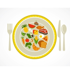 Health food plate vector