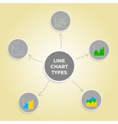 Mind map line chart types - set of infographic vector