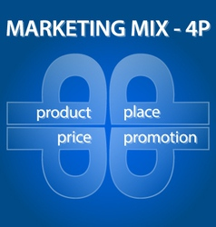 Marketing mix infographic vector
