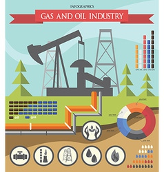Gas and oil industry infographic vector