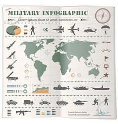 Military infographic vector