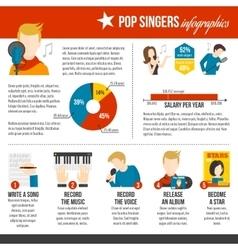 Pop singer infographics vector