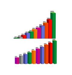 Scale income vector