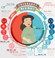 Pregnancy do and dont infographics and icon set vector