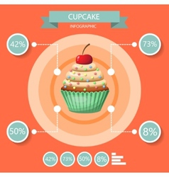Cupcake infographics set vector