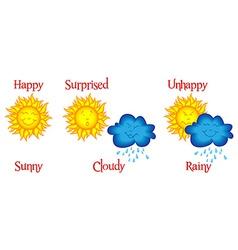 Weather cartoon strip vector