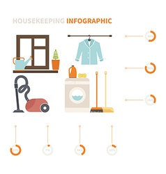 Housekeeping infographic vector