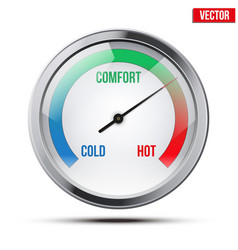 Indicator meter of comfort vector