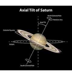 Planet saturn vector