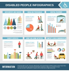 Disabled infographics set vector
