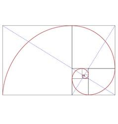 Fibonacci golden ratio vector