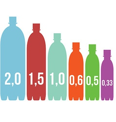 Infographics sizes of pet bottles vector