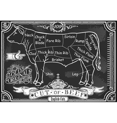 Vintage blackboard of english cut of beef vector