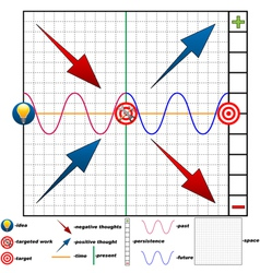 Chart success vector