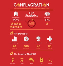 Infographic of conflagration property insurance vector