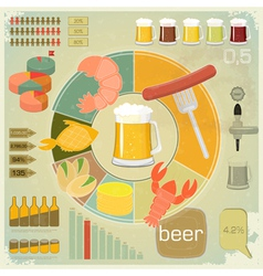 Vintage infographics set - beer icons vector