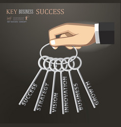 Hand holding bunch of keys for success business vector