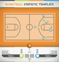 Basketball statistic vector