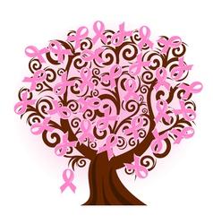 Breast cancer ribbon vector