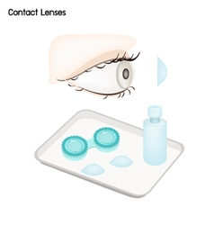 Contact lenses storage case and solution bottle vector