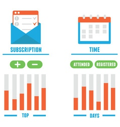 Subscription as business model vector
