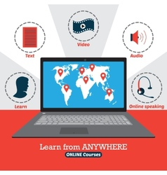 Infographic of online courses learn from anywhere vector