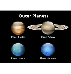 Outer planets vector