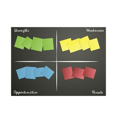 Sticky notes for swot analysis vector