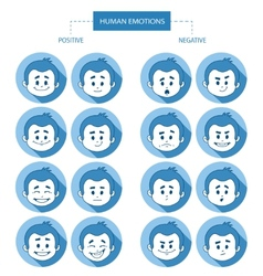 Set of flat icons with people facial expressions vector