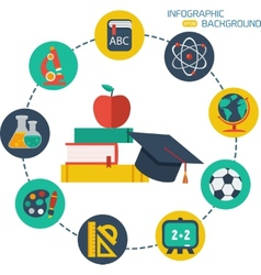 Flat infographic education background vector