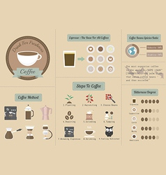 72coffeeinfo vector