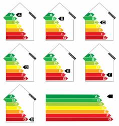 Energy house rating vector