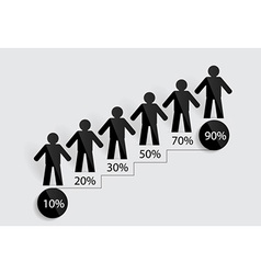 Business growing graph with businessman vector